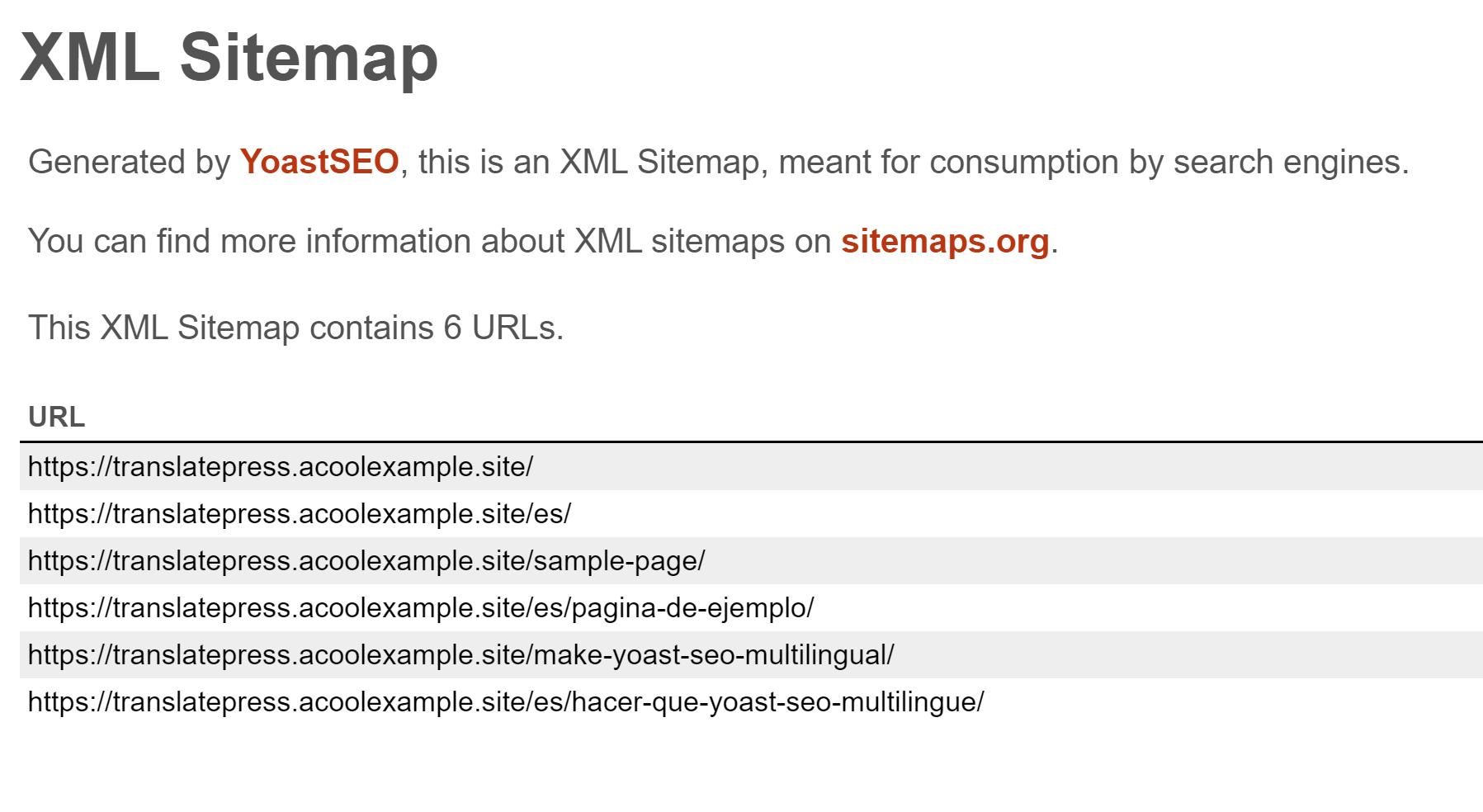 Yoast SEO multilingual sitemap