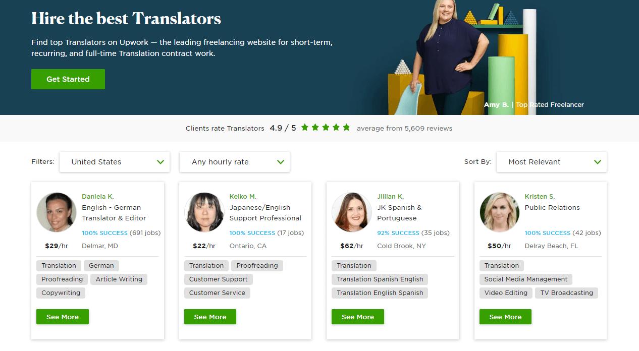 Professional translators on Upwork.